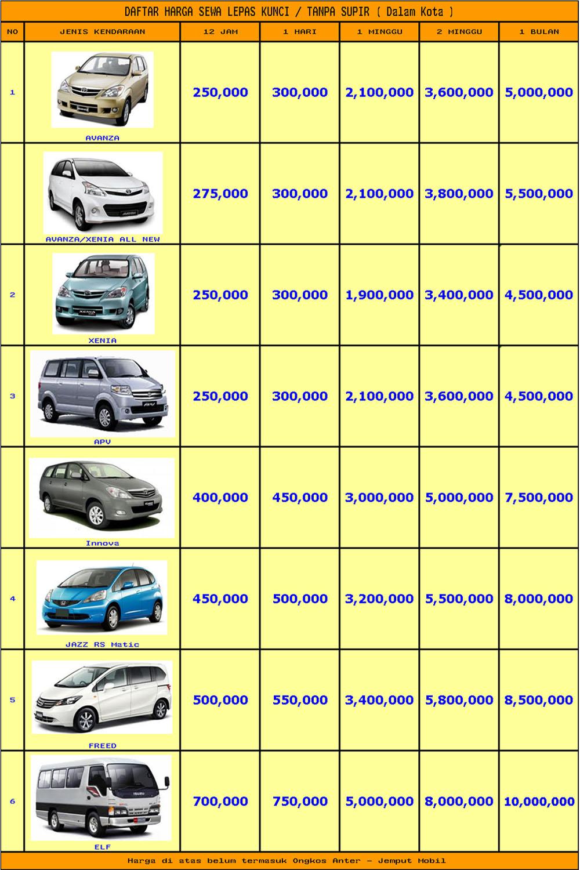 Daftar harga sewa rental mobil di depok dan jakarta